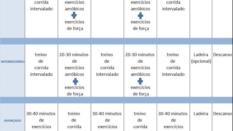 Tabela de exercícios para academia semanal