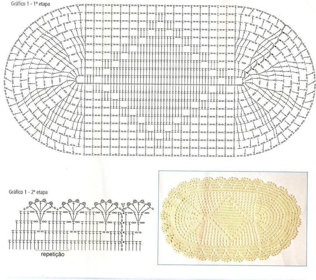Gráficos de crochê para tapetes de sala cozinha e banheiro | Na ...