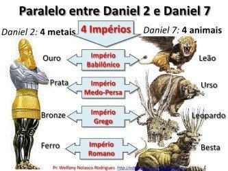 profecias e os animais do sonho de daniel