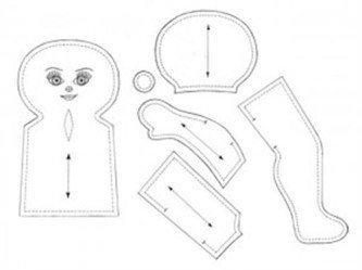 moldes de bonecas de tecido para imprimir
