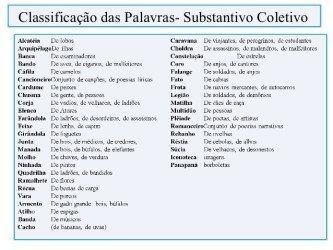 melhor lista de substantivos coletivos
