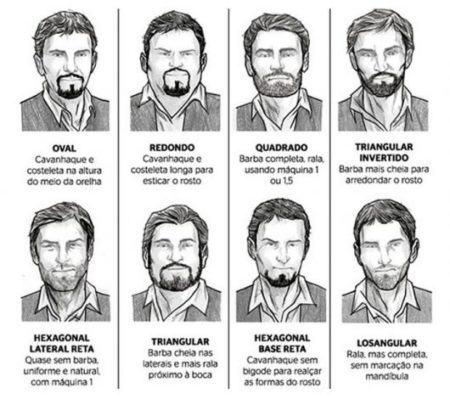estilos-de-barba-para-cada-rosto