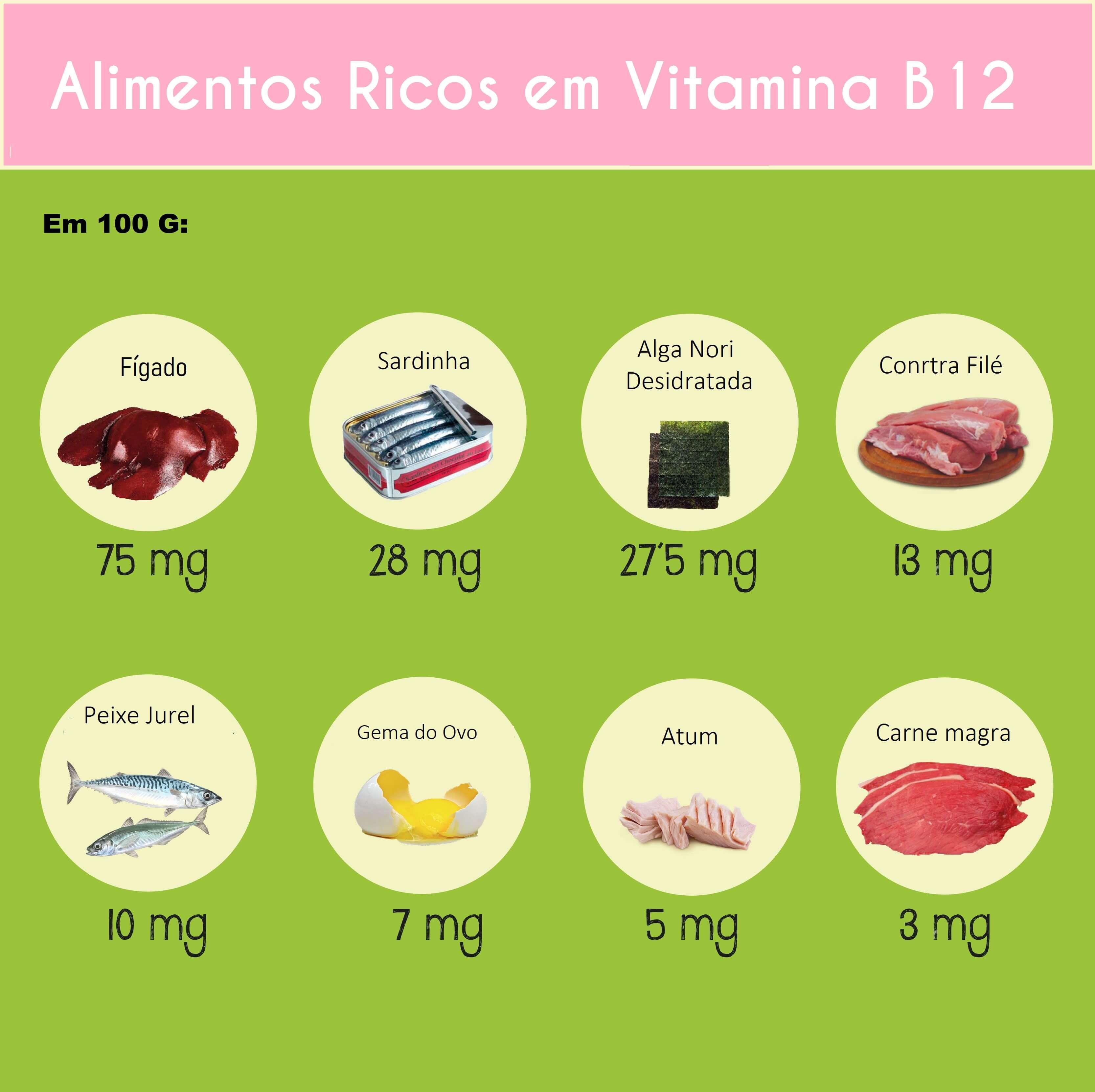 alimentos rico vitamina b12